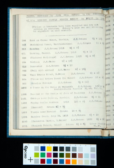 Typed catalogue of pencil sketches by John Sell Cotman in the possession of the Norwich Castle Museum bought in folio in 1932 (1)