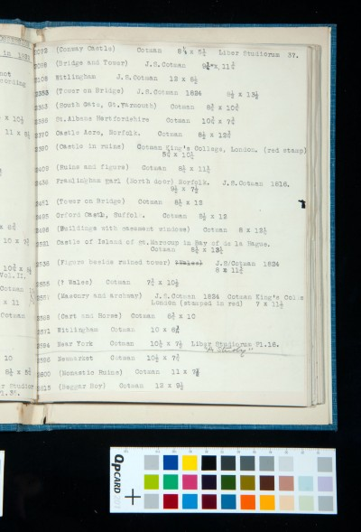 Typed catalogue of pencil sketches by John Sell Cotman in the possession of the Norwich Castle Museum bought in folio in 1932 (2)